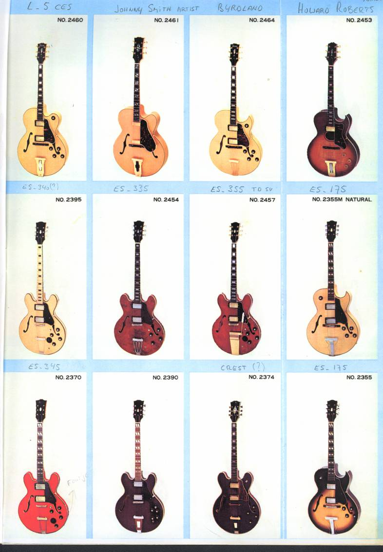 1975 Ibanez Guitar Catalog