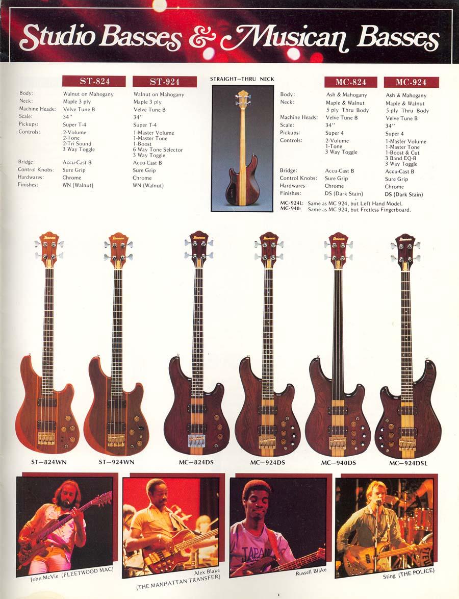 1981 Ibanez Electric Guitars Catalog Brass Beauties Ar5000