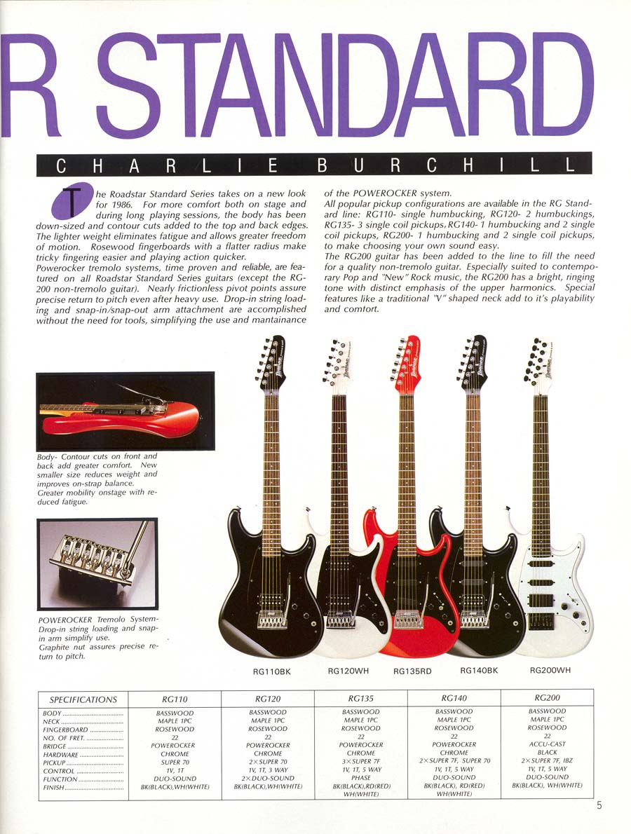 Attractive Ibanez Rg Wiring Diagram Pictures - Electrical Diagram ...