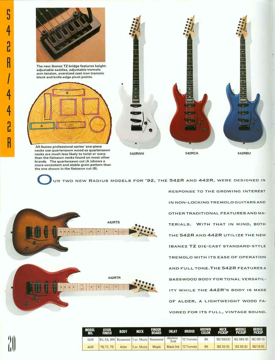 Ibanez 1992